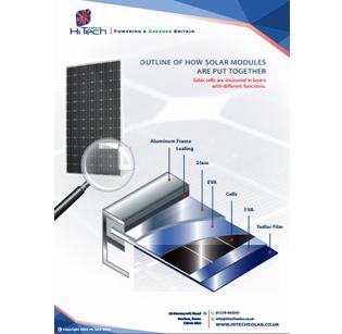 Solar Panel Structure